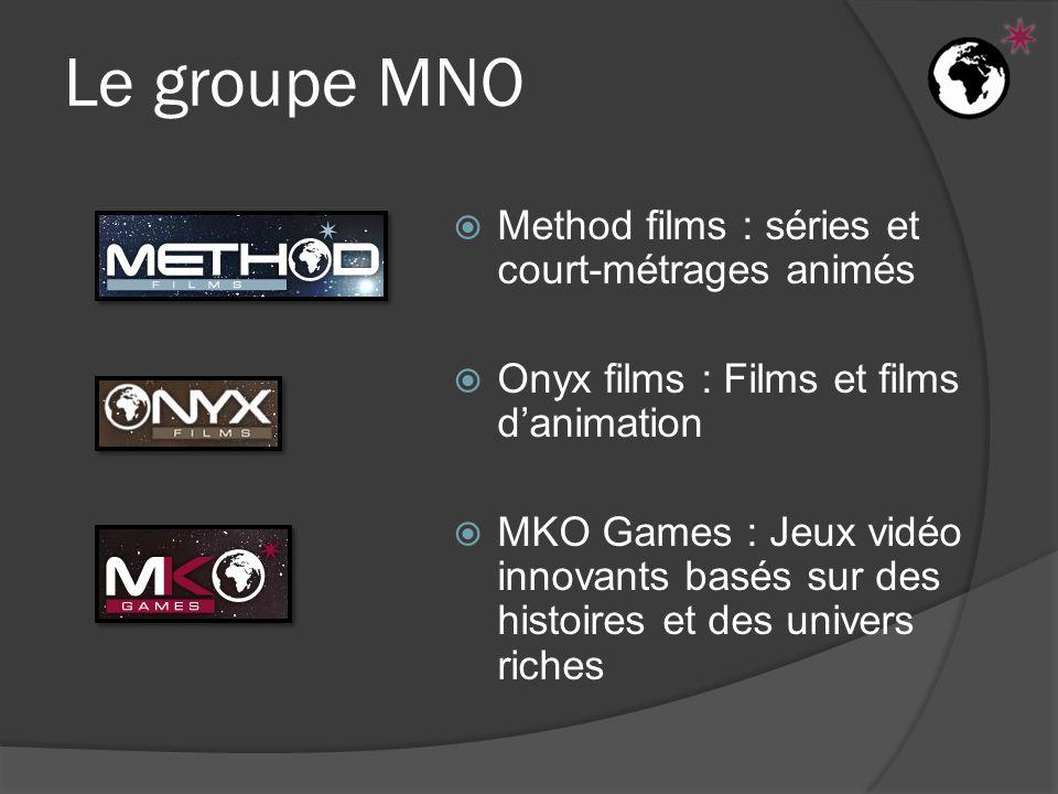 Philosophie de production du groupe MNO