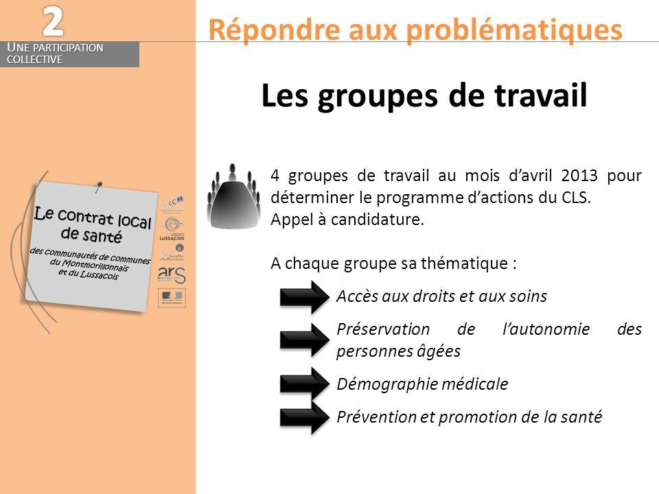 Répondre aux problématiques U NE PARTICIPATION COLLECTIVE 4 groupes de travail au mois d'avril 2013 pour déterminer le programme d'actions du CLS. App