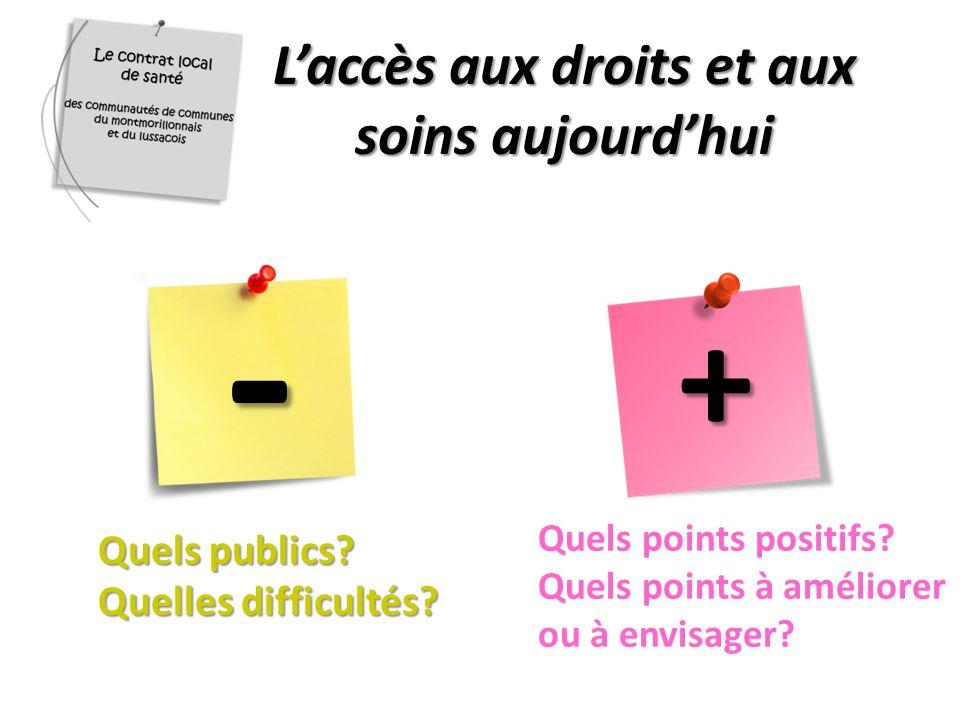 L'accès aux droits et aux soins aujourd'hui - + Quels publics? Quelles difficultés? Quels points positifs? Quels points à améliorer ou à envisager?
