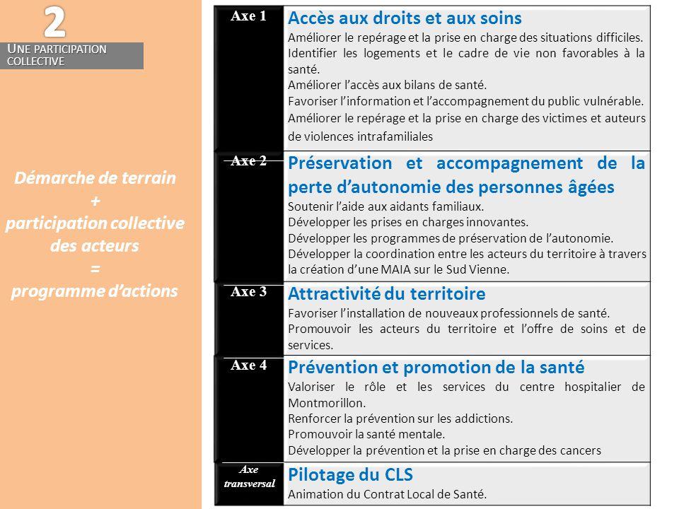Démarche de terrain + participation collective des acteurs = programme d'actions Axe 1 Accès aux droits et aux soins Améliorer le repérage et la prise