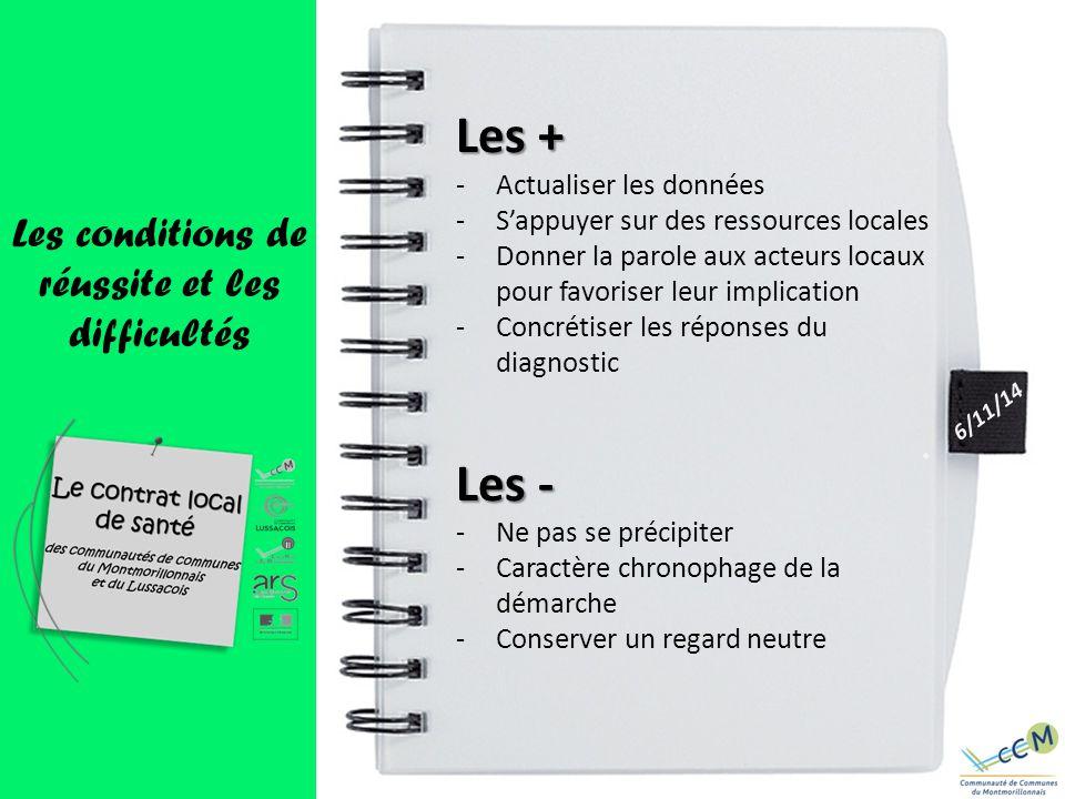 6/11/14 Les conditions de réussite et les difficultés Les + -Actualiser les données -S'appuyer sur des ressources locales -Donner la parole aux acteur
