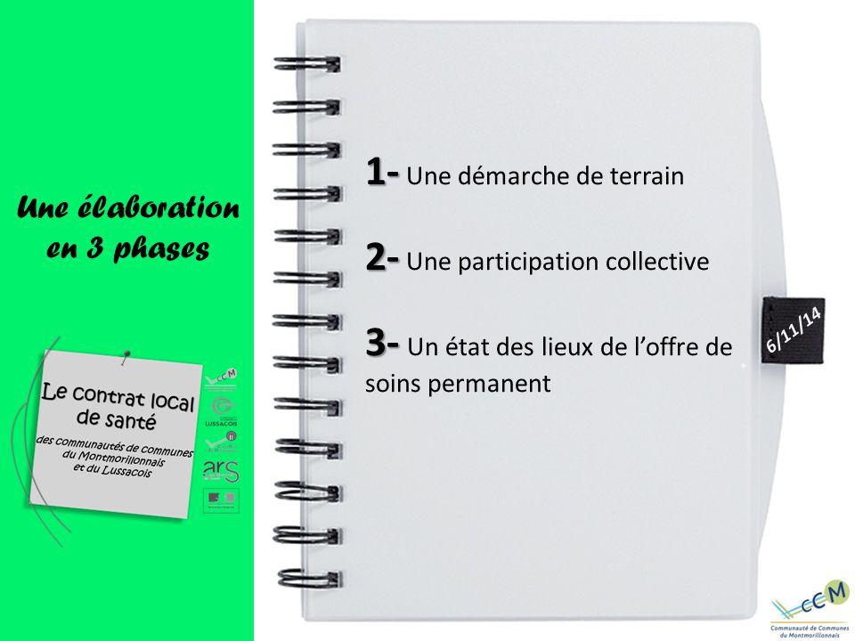 6/11/14 Une élaboration en 3 phases 1- 1- Une démarche de terrain 2- 2- Une participation collective 3- 3- Un état des lieux de l'offre de soins perma