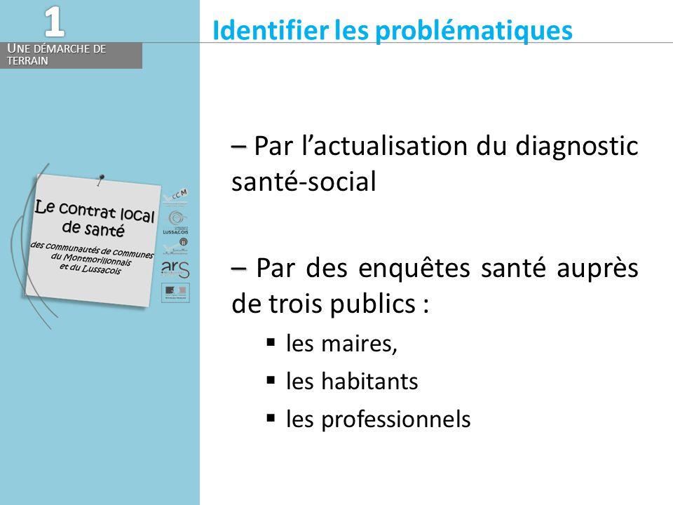 Identifier les problématiques U NE DÉMARCHE DE TERRAIN – – Par l'actualisation du diagnostic santé-social – – Par des enquêtes santé auprès de trois p