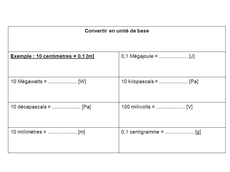 Convertir en unité de base Exemple : 10 centimètres = 0,1 [m]0,1 Mégajoule =.................... [J] 10 Mégawatts =.................... [W]10 kilopasc