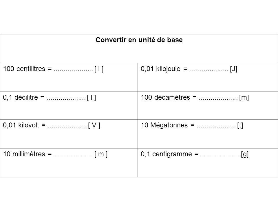 Convertir en unité de base 100 centilitres =.................... [ l ]0,01 kilojoule =.................... [J] 0,1 décilitre =.................... [ l