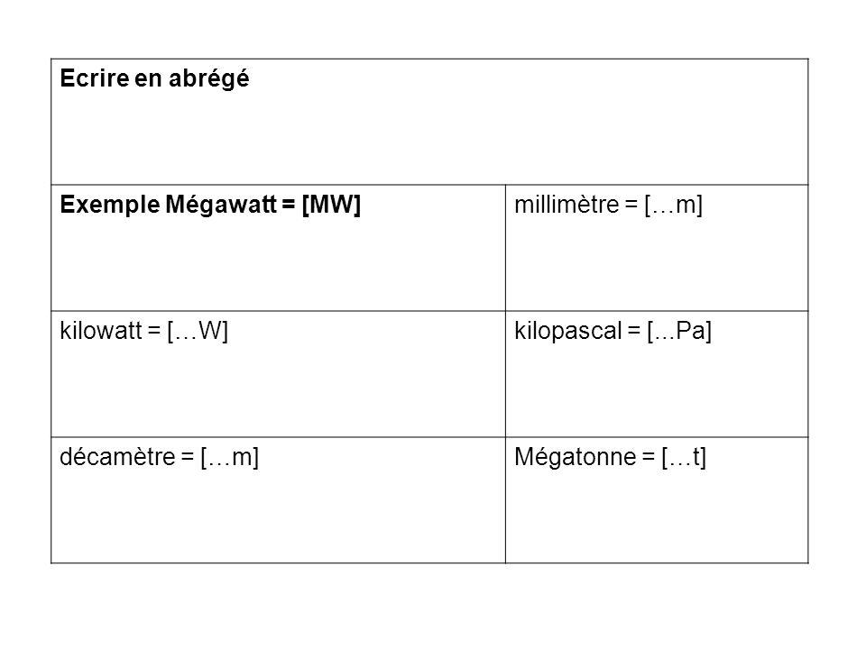 Ecrire en abrégé Exemple Mégawatt = [MW]millimètre = […m] kilowatt = […W]kilopascal = [...Pa] décamètre = […m]Mégatonne = […t]