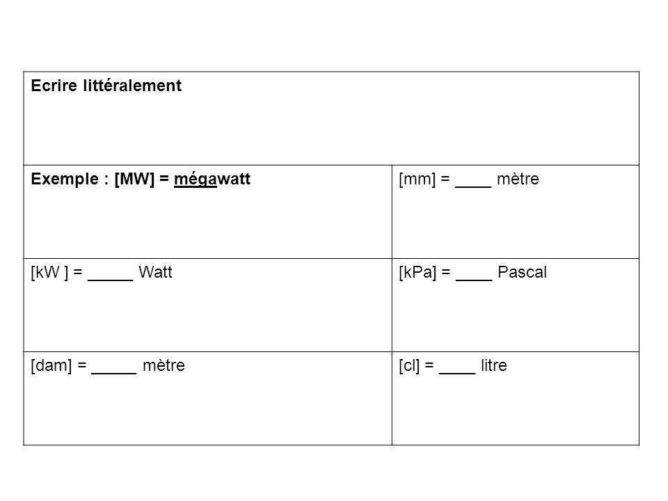 Ecrire littéralement Exemple : [MW] = mégawatt[mm] = ____ mètre [kW ] = _____ Watt[kPa] = ____ Pascal [dam] = _____ mètre[cl] = ____ litre