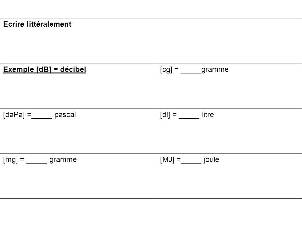 Ecrire littéralement Exemple [dB] = décibel[cg] = _____gramme [daPa] =_____ pascal[dl] = _____ litre [mg] = _____ gramme[MJ] =_____ joule