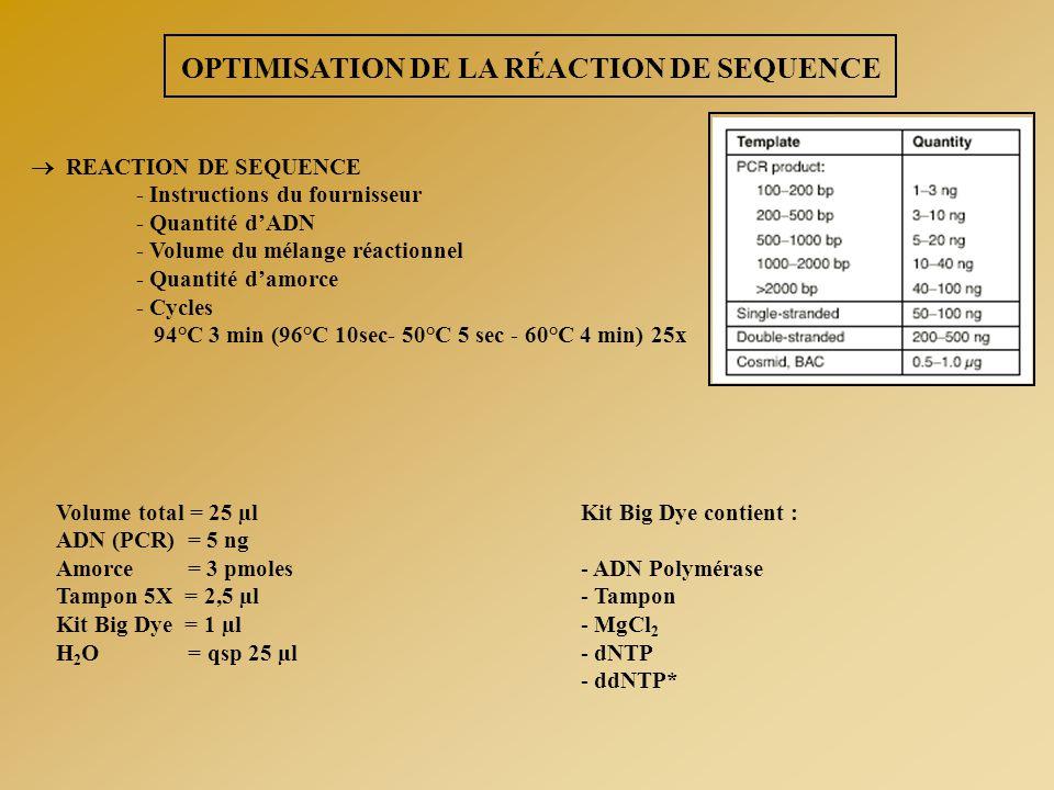 OPTIMISATION DE LA RÉACTION DE SEQUENCE  REACTION DE SEQUENCE - Instructions du fournisseur - Quantité d'ADN - Volume du mélange réactionnel - Quanti