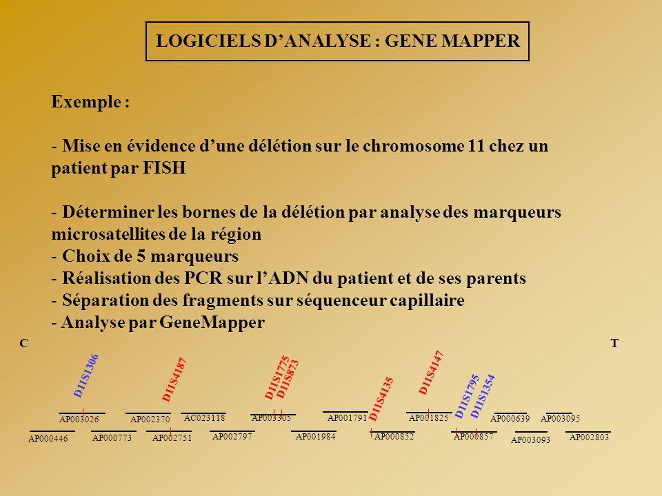 Exemple : - Mise en évidence d'une délétion sur le chromosome 11 chez un patient par FISH - Déterminer les bornes de la délétion par analyse des marqu