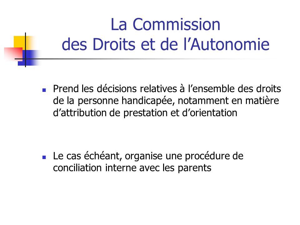 La Commission des Droits et de l'Autonomie Prend les décisions relatives à l'ensemble des droits de la personne handicapée, notamment en matière d'att