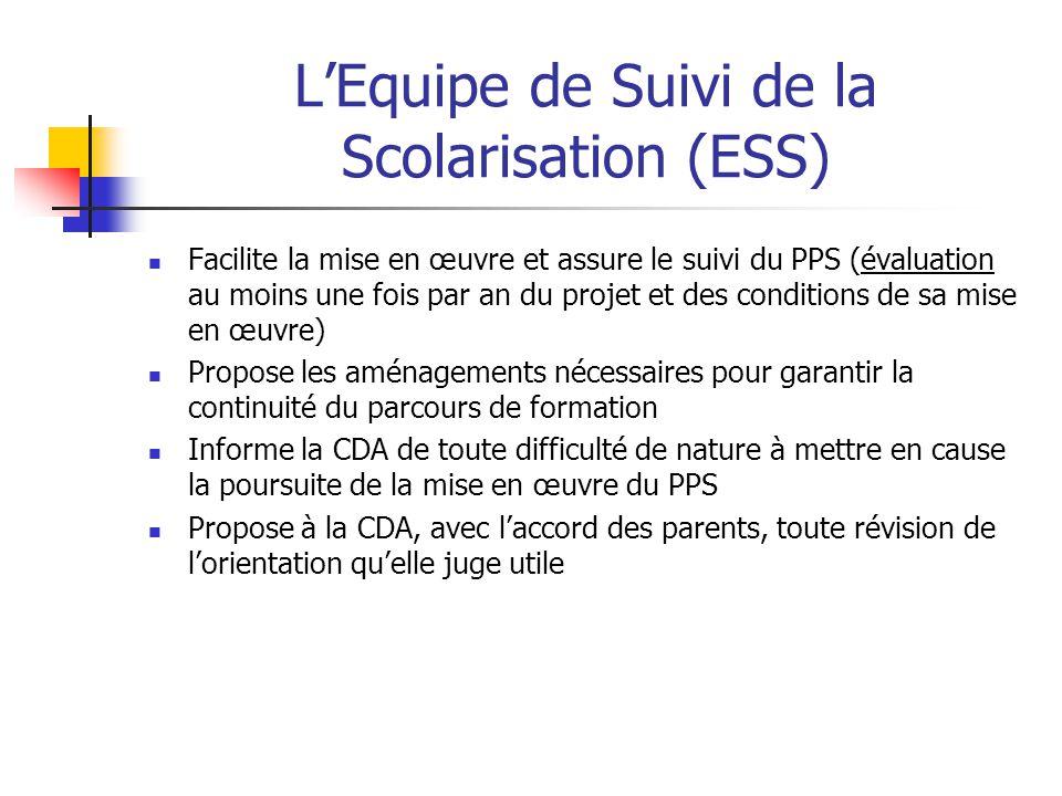 L'Equipe de Suivi de la Scolarisation (ESS) Facilite la mise en œuvre et assure le suivi du PPS (évaluation au moins une fois par an du projet et des