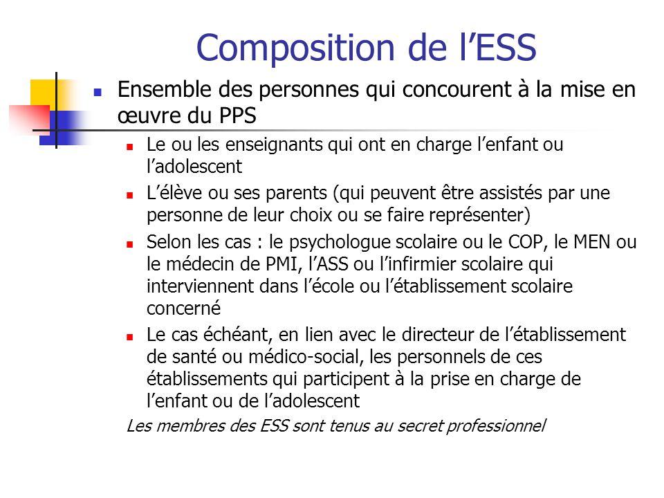Composition de l'ESS Ensemble des personnes qui concourent à la mise en œuvre du PPS Le ou les enseignants qui ont en charge l'enfant ou l'adolescent