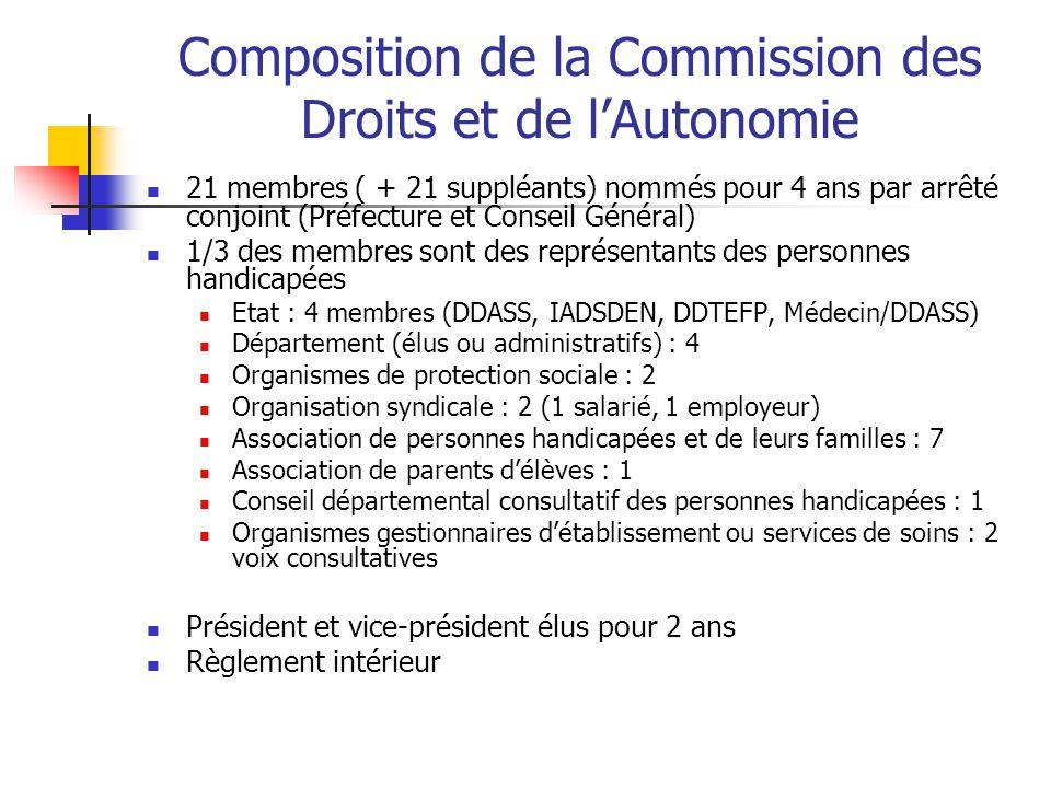 Composition de la Commission des Droits et de l'Autonomie 21 membres ( + 21 suppléants) nommés pour 4 ans par arrêté conjoint (Préfecture et Conseil G