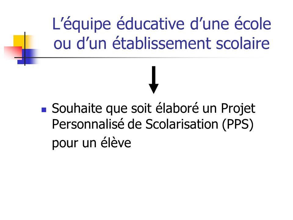 L'équipe éducative d'une école ou d'un établissement scolaire Souhaite que soit élaboré un Projet Personnalisé de Scolarisation (PPS) pour un élève