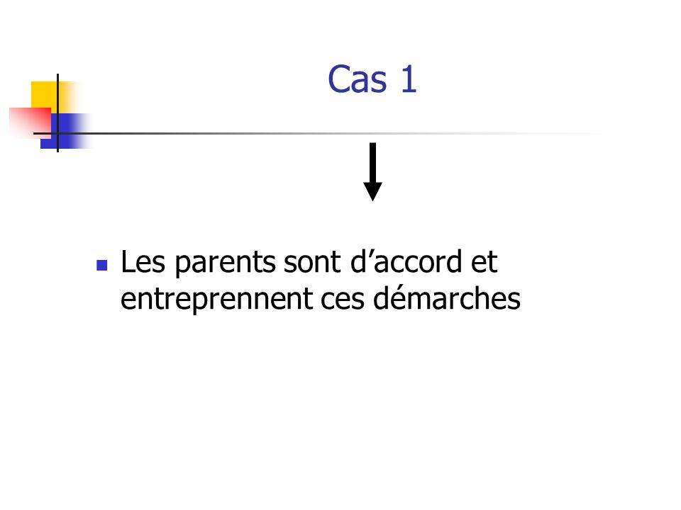 Cas 2 Les parents ne donnent pas suite dans un délai de 4 mois L'IALa MDPH Informe la prend toute mesure MDPH utile pour engager un (Maison dialogue avec les Départementale parents des Personnes Handicapées)