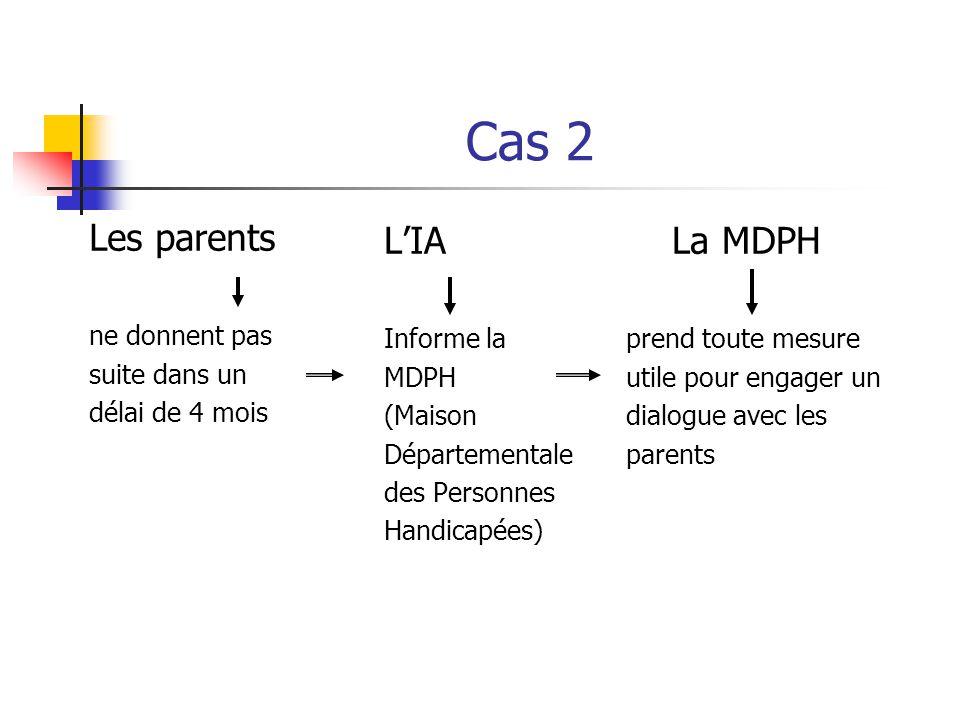 Cas 2 Les parents ne donnent pas suite dans un délai de 4 mois L'IALa MDPH Informe la prend toute mesure MDPH utile pour engager un (Maison dialogue a