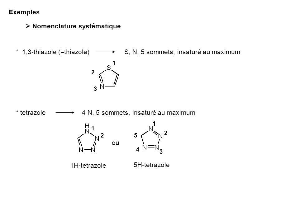 S, N, 5 sommets, insaturé au maximum* 1,3-thiazole (=thiazole) * tetrazole 3 1 2 4 N, 5 sommets, insaturé au maximum 1 2 5H-tetrazole 1 2 3 4 5 Exemples  Nomenclature systématique 1H-tetrazole ou