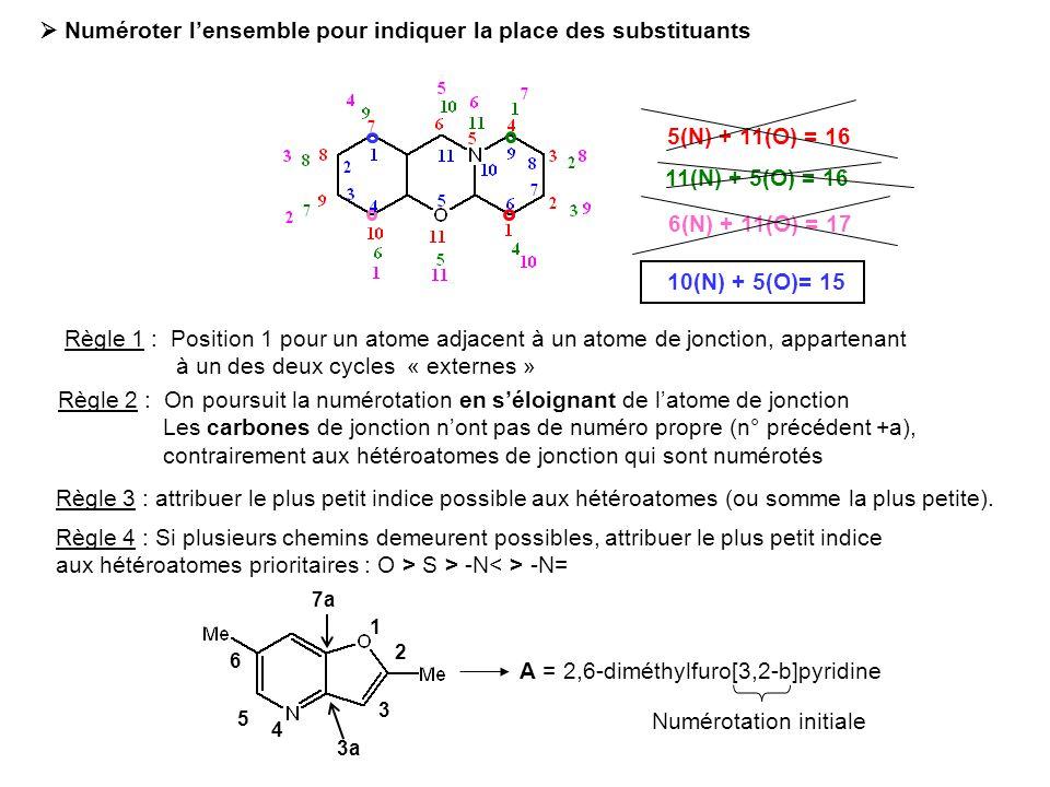  Numéroter l'ensemble pour indiquer la place des substituants Règle 2 : On poursuit la numérotation en s'éloignant de l'atome de jonction Les carbones de jonction n'ont pas de numéro propre (n° précédent +a), contrairement aux hétéroatomes de jonction qui sont numérotés Règle 3 : attribuer le plus petit indice possible aux hétéroatomes (ou somme la plus petite).