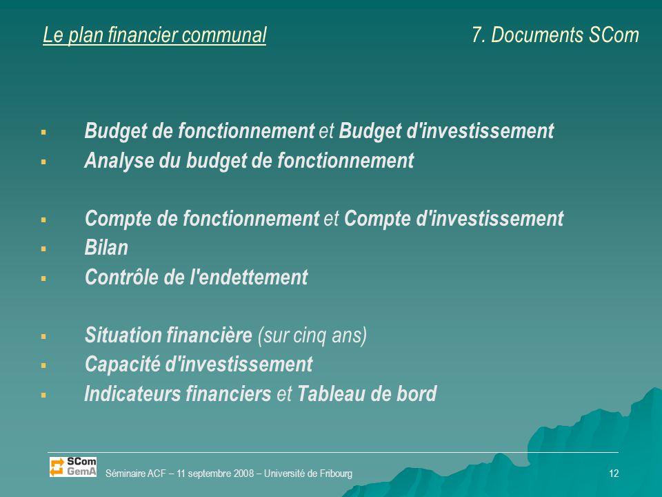 Le plan financier communal   Budget de fonctionnement et Budget d'investissement   Analyse du budget de fonctionnement   Compte de fonctionnemen