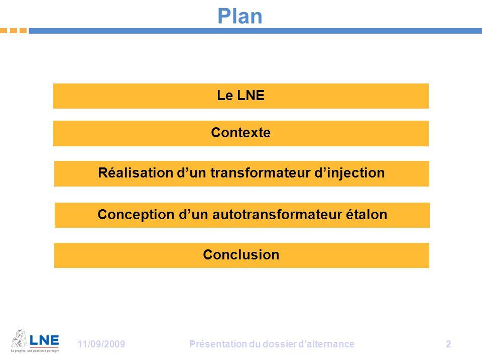 11/09/2009Présentation du dossier d'alternance 22 Plan Le LNE Contexte Réalisation d'un transformateur d'injection Conception d'un autotransformateur étalon Conclusion