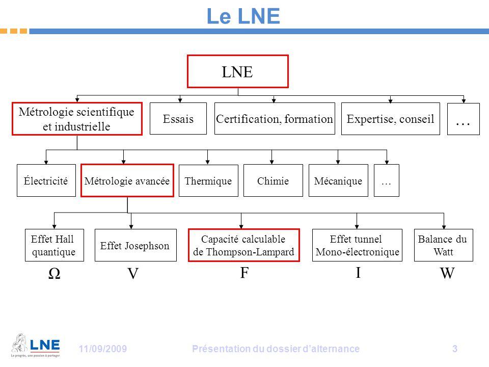 11/09/2009Présentation du dossier d'alternance 33 Le LNE LNE Métrologie scientifique et industrielle Essais Certification, formation Électricité … Exp