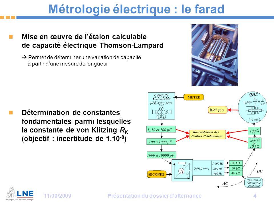 11/09/2009Présentation du dossier d'alternance 44 Métrologie électrique : le farad Mise en œuvre de l'étalon calculable de capacité électrique Thomson-Lampard  Permet de déterminer une variation de capacité à partir d'une mesure de longueur Détermination de constantes fondamentales parmi lesquelles la constante de von Klitzing R K (objectif : incertitude de 1.10 -8 )