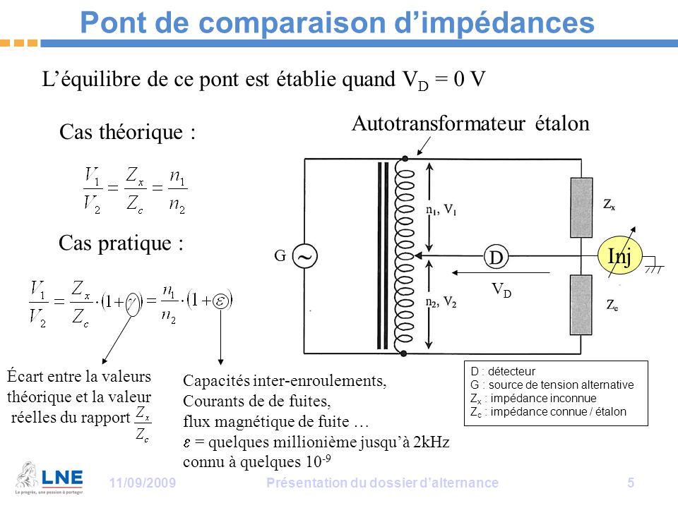 11/09/2009Présentation du dossier d'alternance 5 Pont de comparaison d'impédances D : détecteur G : source de tension alternative Z x : impédance inconnue Z c : impédance connue / étalon VDVD G L'équilibre de ce pont est établie quand V D = 0 V Cas théorique : Autotransformateur étalon Cas pratique : Capacités inter-enroulements, Courants de de fuites, flux magnétique de fuite …  = quelques millionième jusqu'à 2kHz connu à quelques 10 -9 Écart entre la valeurs théorique et la valeur réelles du rapport Inj
