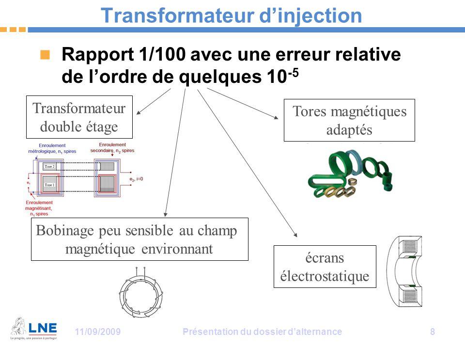 11/09/2009Présentation du dossier d'alternance 8 Transformateur d'injection Rapport 1/100 avec une erreur relative de l'ordre de quelques 10 -5 Transformateur double étage Bobinage peu sensible au champ magnétique environnant écrans électrostatique Tores magnétiques adaptés