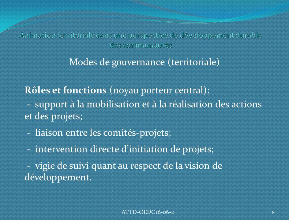 Modes de gouvernance (territoriale) Rôles et fonctions (noyau porteur central): - support à la mobilisation et à la réalisation des actions et des projets; - liaison entre les comités-projets; - intervention directe d'initiation de projets; - vigie de suivi quant au respect de la vision de développement.