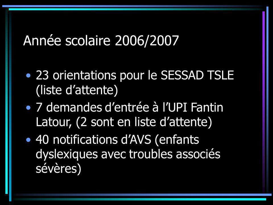 Année scolaire 2006/2007 23 orientations pour le SESSAD TSLE (liste d'attente) 7 demandes d'entrée à l'UPI Fantin Latour, (2 sont en liste d'attente)