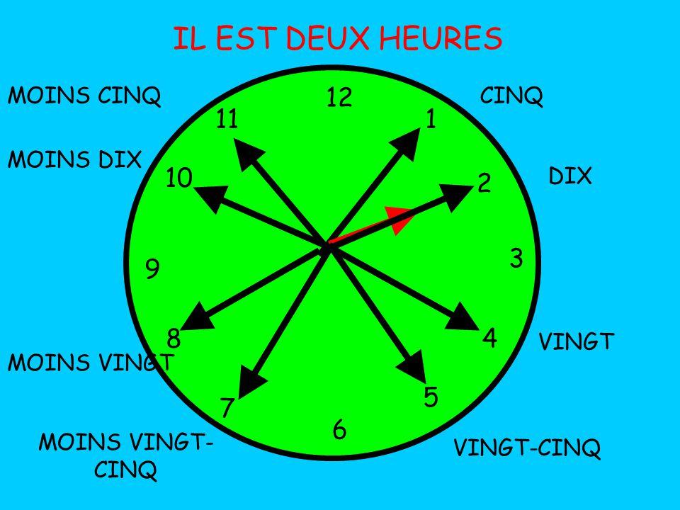 IL EST DEUX HEURES 12 1 5 4 9 3 6 10 11 2 7 8 CINQ DIX VINGT VINGT-CINQ MOINS VINGT- CINQ MOINS VINGT MOINS DIX MOINS CINQ