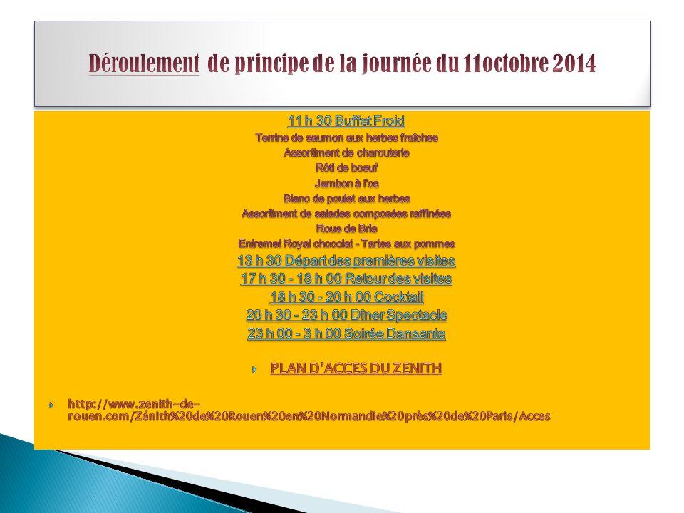 BULLETIN D'INSCRIPTION A adresser à votre ARGR avec votre règlement avant le 18 Juillet 2014 NOM ……………………………… Prénom : ……………………… Usine/ARGR : ………… API : ………………………...…….