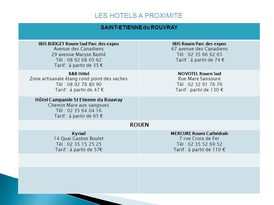 LES HOTELS A PROXIMITE SAINT-ETIENNE du ROUVRAY IBIS BUDGET Rouen Sud Parc des expos Avenue des Canadiens 29 avenue Maryse Bastié Tél : 08 92 68 05 62