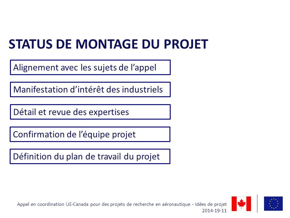 STATUS DE MONTAGE DU PROJET Alignement avec les sujets de l'appel Manifestation d'intérêt des industriels Détail et revue des expertises Confirmation de l'équipe projet Définition du plan de travail du projet Appel en coordination UE-Canada pour des projets de recherche en aéronautique - idées de projet 2014-19-11