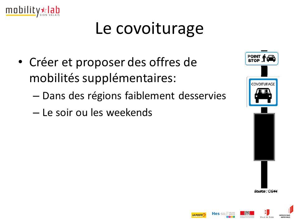 Le covoiturage Créer et proposer des offres de mobilités supplémentaires: – Dans des régions faiblement desservies – Le soir ou les weekends