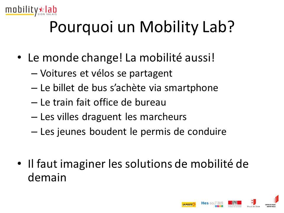 Pourquoi un Mobility Lab. Le monde change. La mobilité aussi.