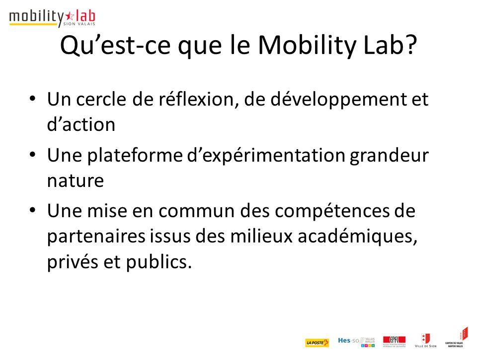 Qu'est-ce que le Mobility Lab.