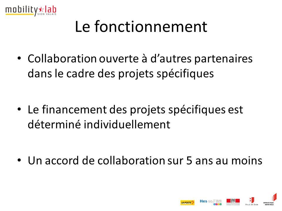 Le fonctionnement Collaboration ouverte à d'autres partenaires dans le cadre des projets spécifiques Le financement des projets spécifiques est déterminé individuellement Un accord de collaboration sur 5 ans au moins