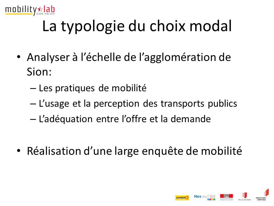 La typologie du choix modal Analyser à l'échelle de l'agglomération de Sion: – Les pratiques de mobilité – L'usage et la perception des transports publics – L'adéquation entre l'offre et la demande Réalisation d'une large enquête de mobilité