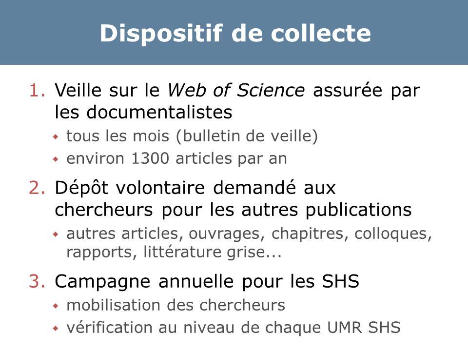 Dispositif de collecte 1.Veille sur le Web of Science assurée par les documentalistes  tous les mois (bulletin de veille)  environ 1300 articles par