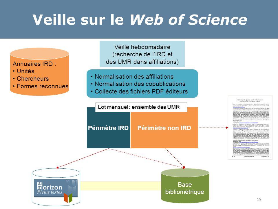 19 Veille sur le Web of Science Veille hebdomadaire (recherche de l'IRD et des UMR dans affiliations) Normalisation des affiliations Normalisation des
