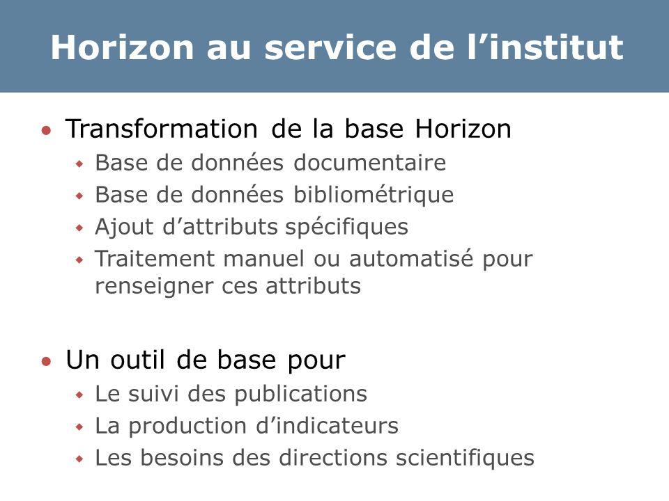 Horizon au service de l'institut Transformation de la base Horizon  Base de données documentaire  Base de données bibliométrique  Ajout d'attribut