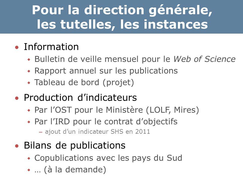 Pour la direction générale, les tutelles, les instances Information  Bulletin de veille mensuel pour le Web of Science  Rapport annuel sur les publ