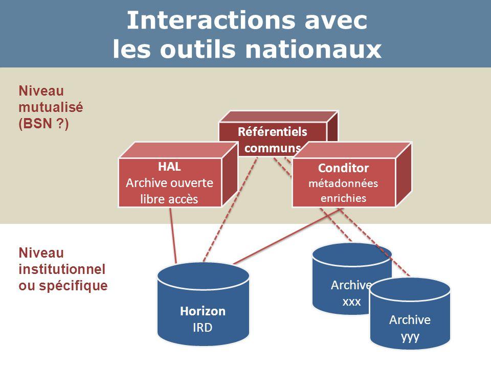 Interactions avec les outils nationaux Référentiels communs HAL Archive ouverte libre accès Horizon IRD Niveau mutualisé (BSN ?) Niveau institutionnel