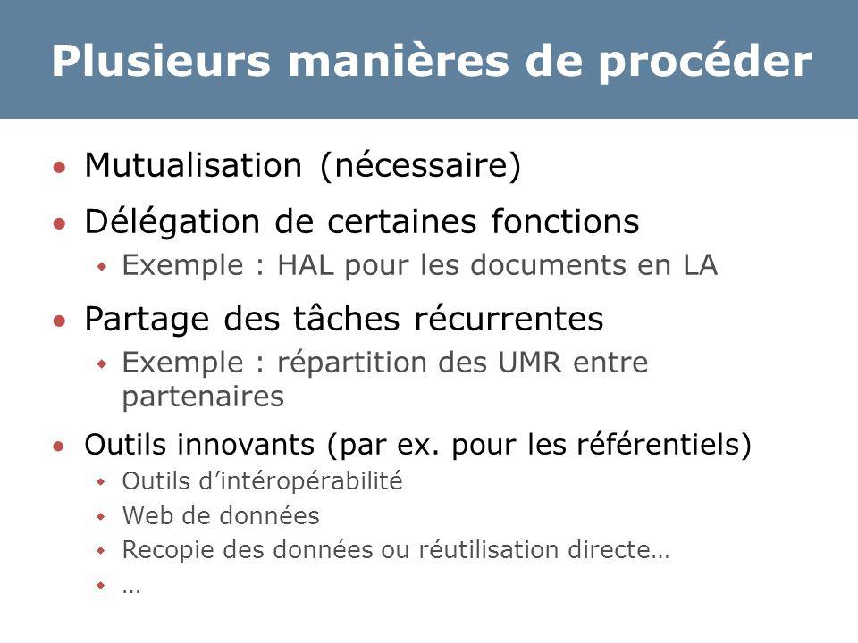 Plusieurs manières de procéder Mutualisation (nécessaire) Délégation de certaines fonctions  Exemple : HAL pour les documents en LA Partage des tâches récurrentes  Exemple : répartition des UMR entre partenaires Outils innovants (par ex.