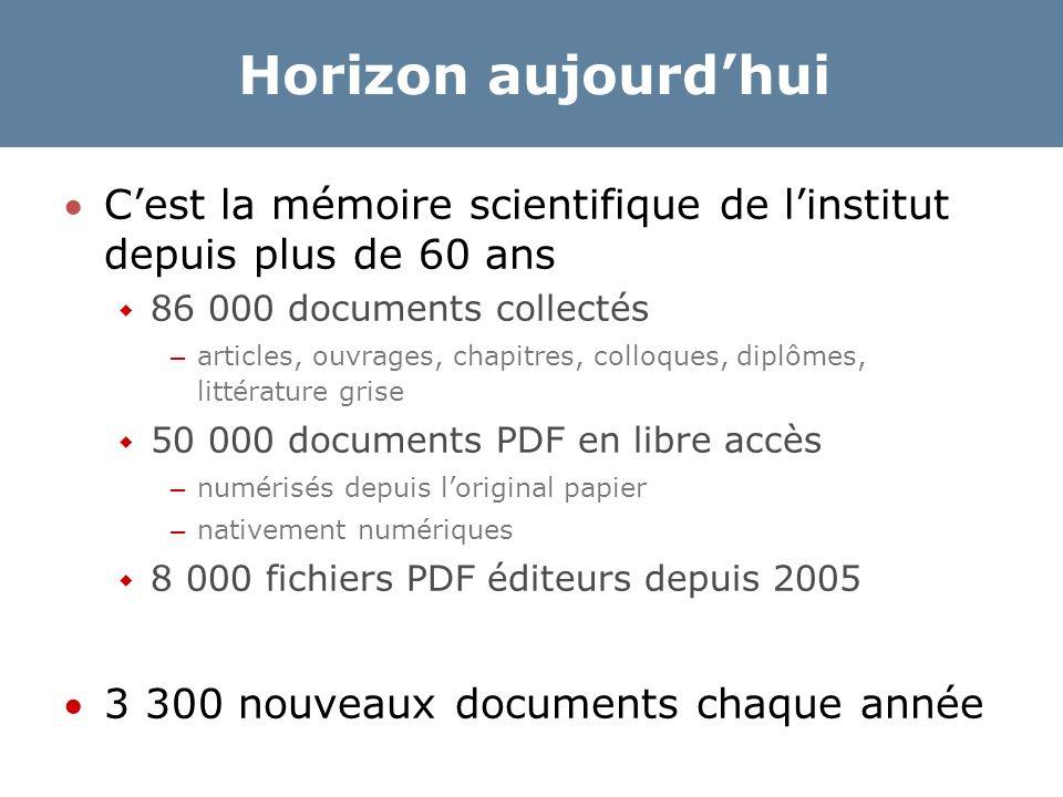 Horizon aujourd'hui C'est la mémoire scientifique de l'institut depuis plus de 60 ans  86 000 documents collectés – articles, ouvrages, chapitres, colloques, diplômes, littérature grise  50 000 documents PDF en libre accès – numérisés depuis l'original papier – nativement numériques  8 000 fichiers PDF éditeurs depuis 2005 3 300 nouveaux documents chaque année