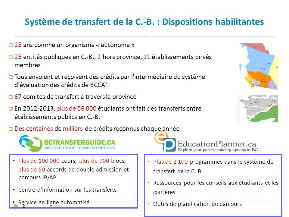  25 ans comme un organisme « autonome »  25 entités publiques en C.-B., 2 hors province, 11 établissements privés membres  Tous envoient et reçoivent des crédits par l intermédiaire du système d évaluation des crédits de BCCAT.
