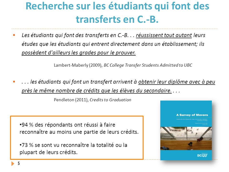 Recherche sur les étudiants qui font des transferts en C.-B.  Les étudiants qui font des transferts en C.-B... réussissent tout autant leurs études q