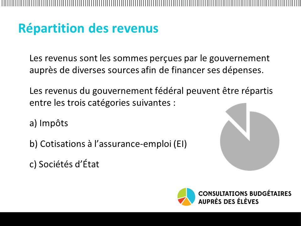 Répartition des revenus Les revenus sont les sommes perçues par le gouvernement auprès de diverses sources afin de financer ses dépenses.